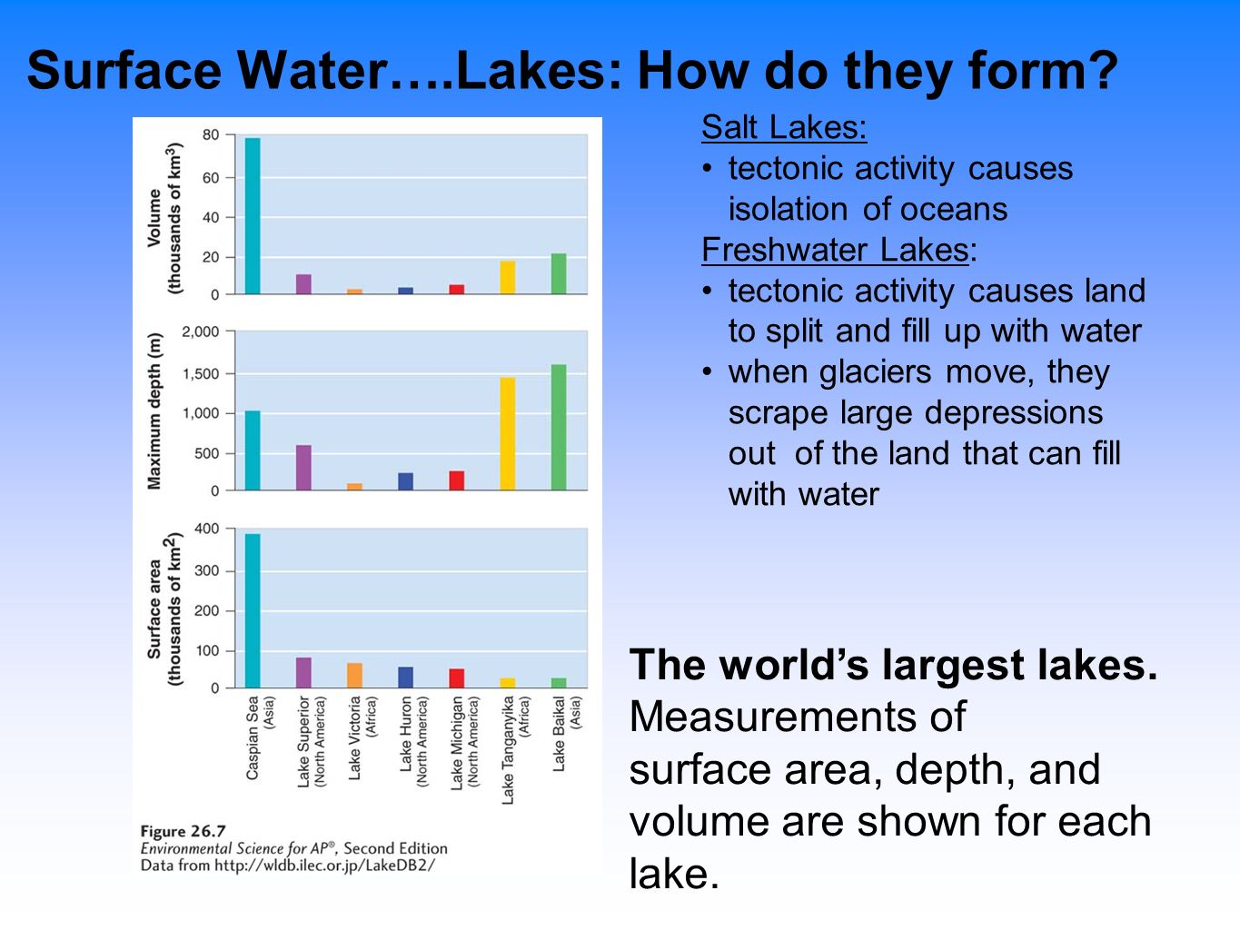 Chapter 9 Water Resources - ppt video online download