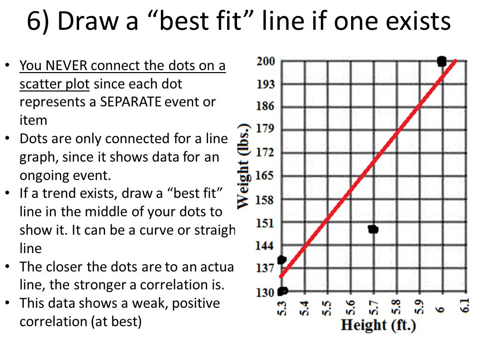 Drawing Lines Of Best Fit : Review of graphing data ppt video online download