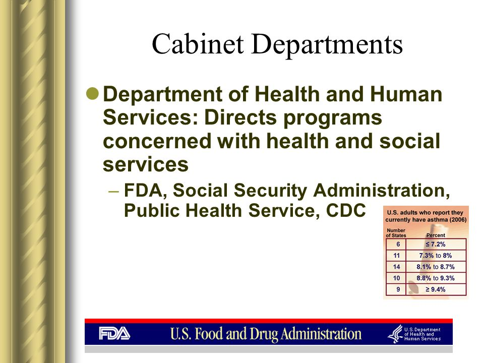 The Federal Bureaucracy - ppt download