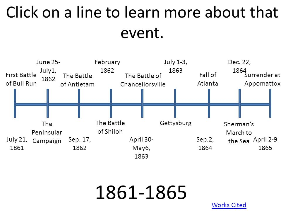 The Civil War: A Timeline - ppt download