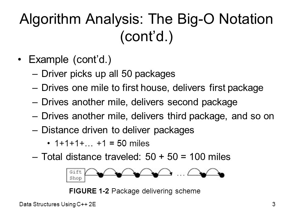 algorithm big o notation and log The point of big o notation is that you can choose an arbitrarily large constant factor so that o(function(n)) is always larger than cfunction(n) if algorithm a is a billion times slower.