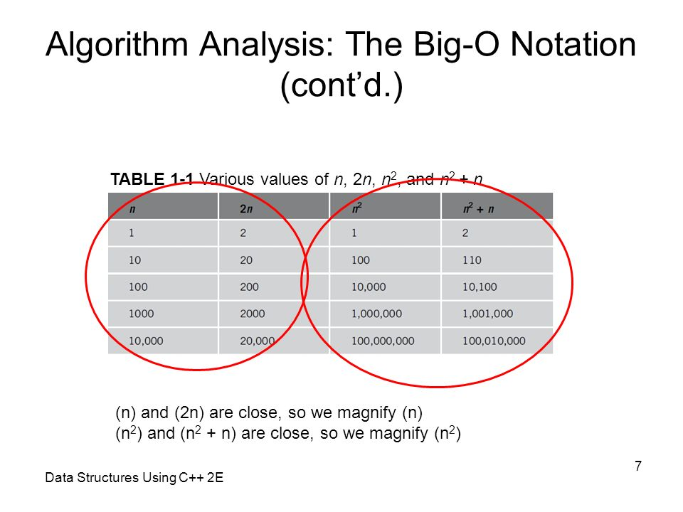 how to find big o notation