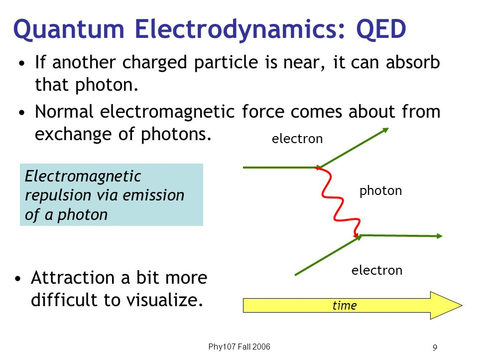 quantum electrodynamics feynman pdf download