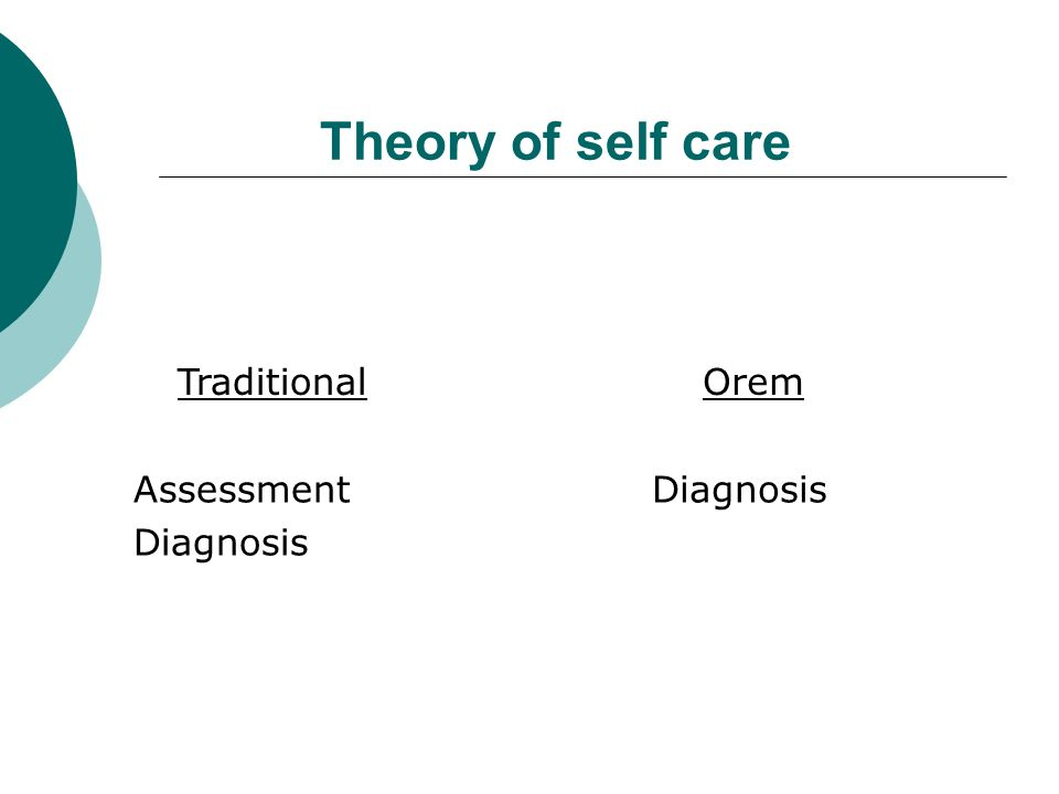 OremS Self Care Deficit Nursing Theory  Ppt Video Online Download