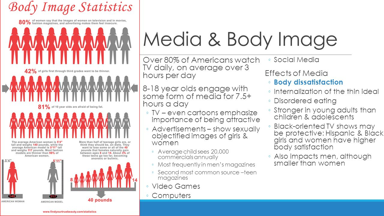a comparison of the effects of the media and the effects of religion on body image Body image advocacy on social media can make a huge impact on individuals actively struggling with eating disorders though there are many pieces of the puzzle when it comes to disordered eating and body image, someone struggling with an eating disorder is likely to isolate due to his or her behaviors.