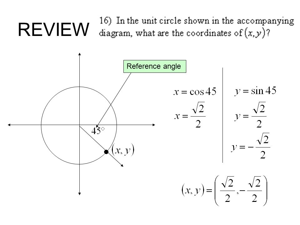 REVIEW Reference angle ppt video online download – Reference Angles Worksheet