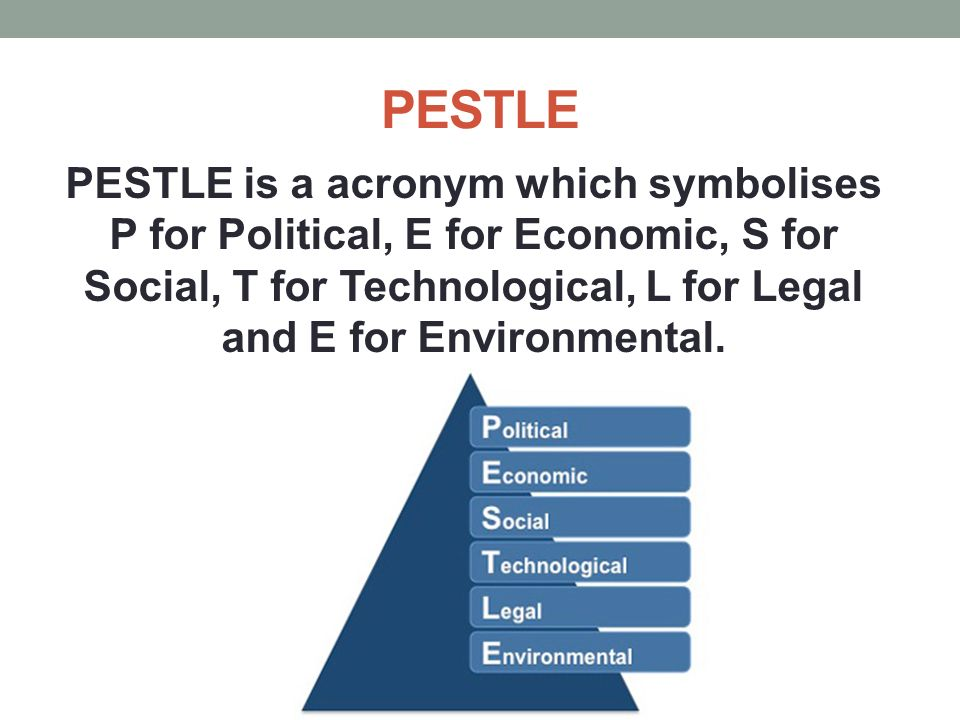 exam 2 legal and social env These sample exam questions were originally included in the ap world history curriculum framework, published in fall 2014 the ap world history course and this set of tablet inscriptions focuses on commercial exchange and social stratification.