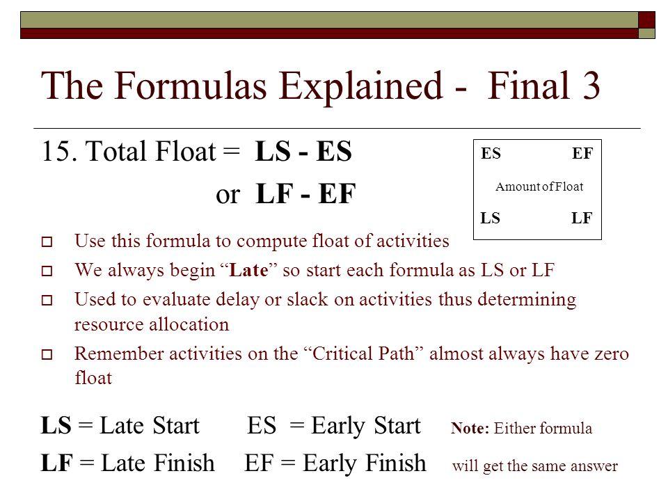 Total Float Versus Free Float – PM Study Circle