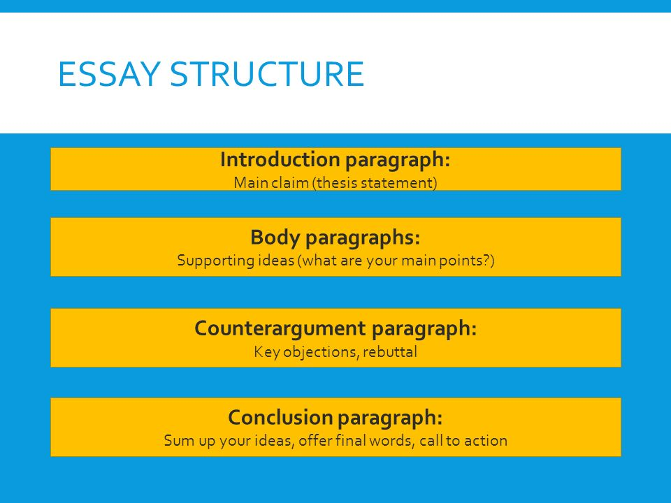 introduction essay structure Toefl independent essay structure you'll probably find it hard to write an independent essay in the same way that you write your integrated essay introduction.