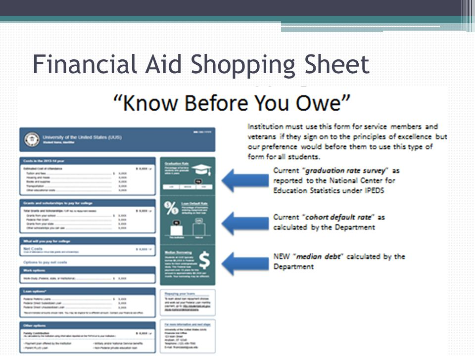 60 Financial Aid Shopping Sheet