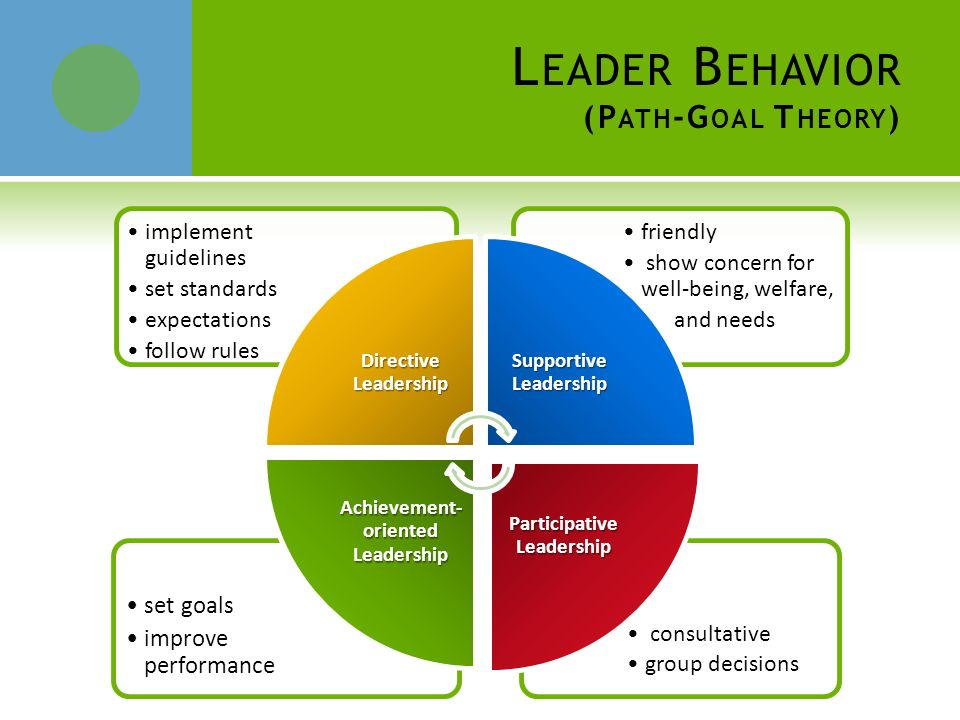 a look at the leadership theory Trait theory - carlyle and galton wiki trait theory - ralph stogdill wiki  a brief look at charismatic leadership - scouller url 10 topic 10 leadership.