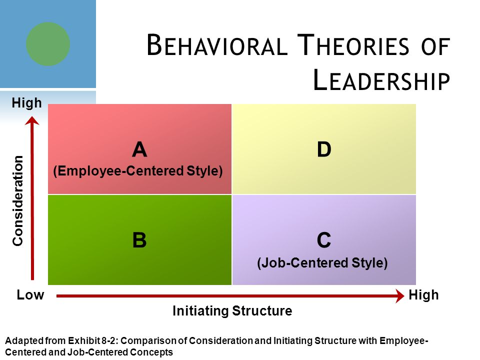 What is Situational Leadership? How Flexibility Leads to Success