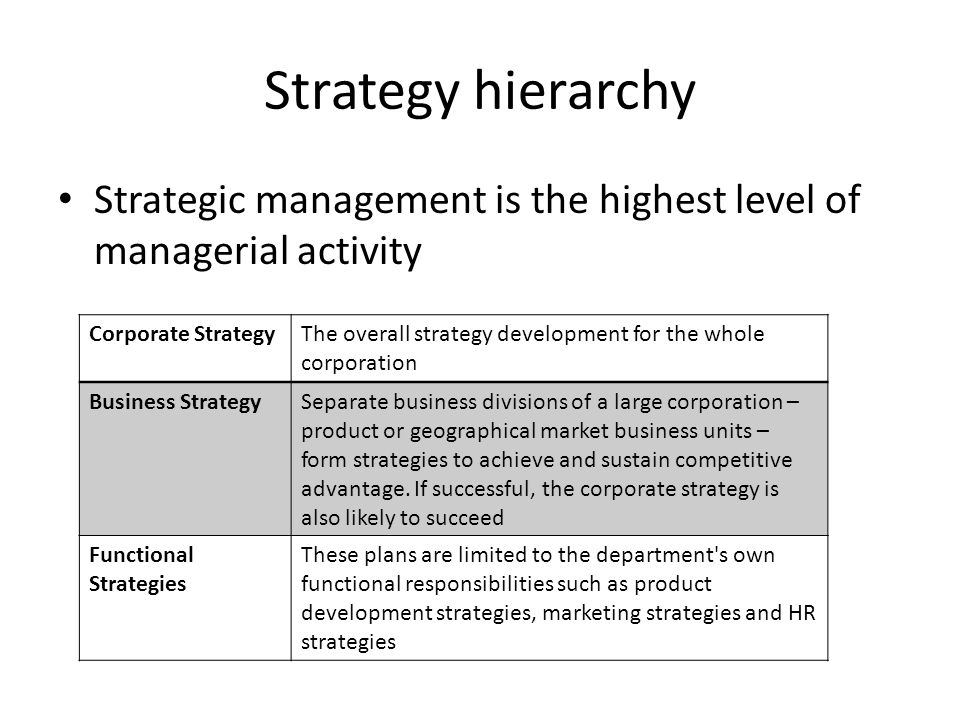 strategy making hierarchy Effective strategic planning articulates not only where an organization is going and the actions needed to make progress, but also how it will know if it is successful what is a strategic plan a strategic plan is a document used to communicate with the organization the organizations goals, the actions needed to achieve those goals and all of.