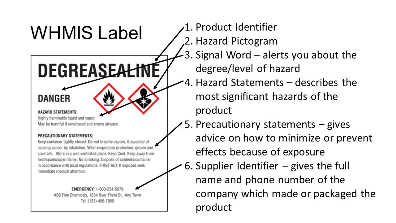 Safety symbols and labels ppt download 11 whmis buycottarizona