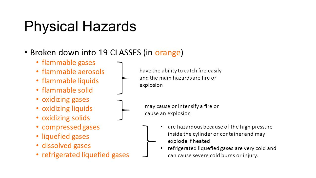 Safety symbols and labels ppt download physical hazards broken down into 19 classes in orange buycottarizona Gallery