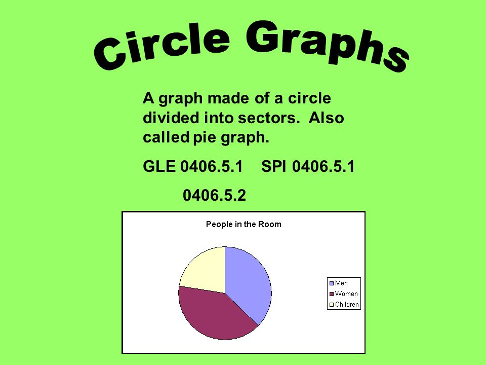 how to draw sector graphs