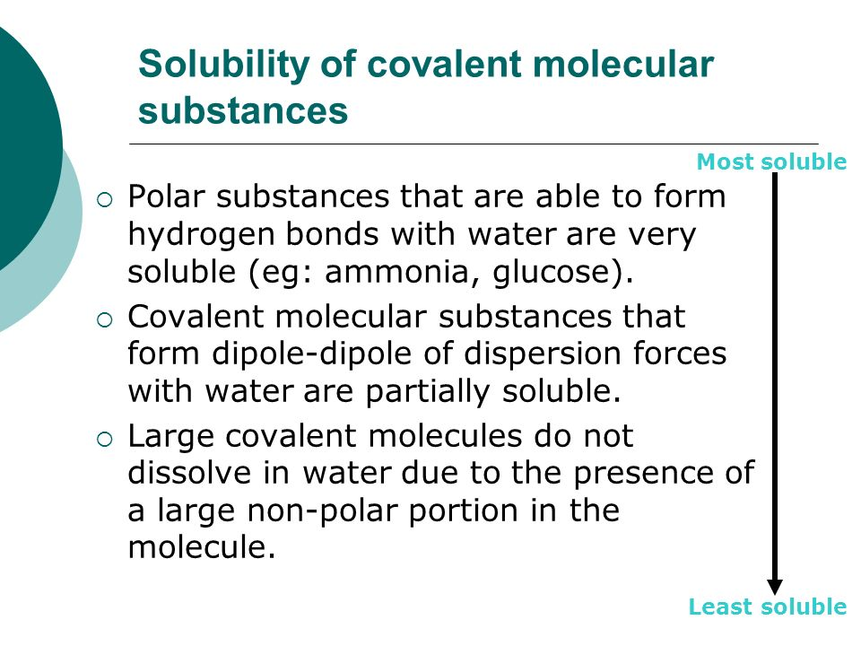 Properties of Covalent Materials - Activity