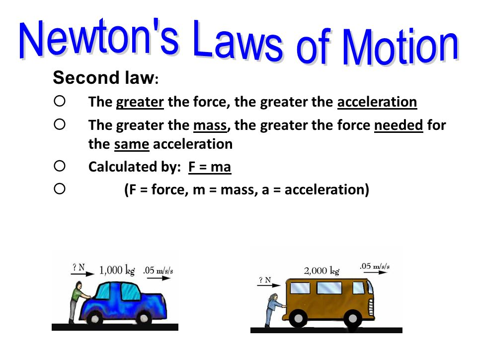 newtons three laws of motion essay What is inertia acceleration force thrust discover the way things work by learning newton's three laws of motion with this science project.