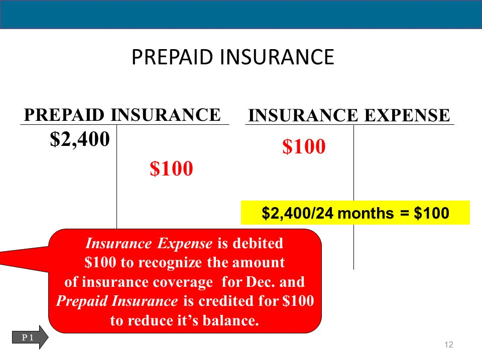 expense and prepaid insurance Deferred and prepaid expenses are important for reporting revenue when you  make an advance payment and receive benefits for that payment.