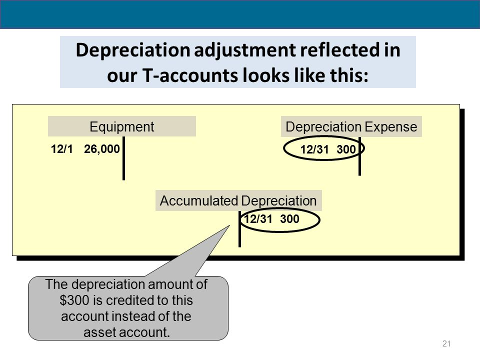 Adjusting Accounts For Financial Statements - ppt download