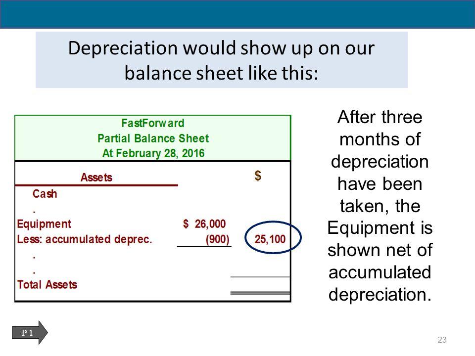 how to show depreciation on balance sheet