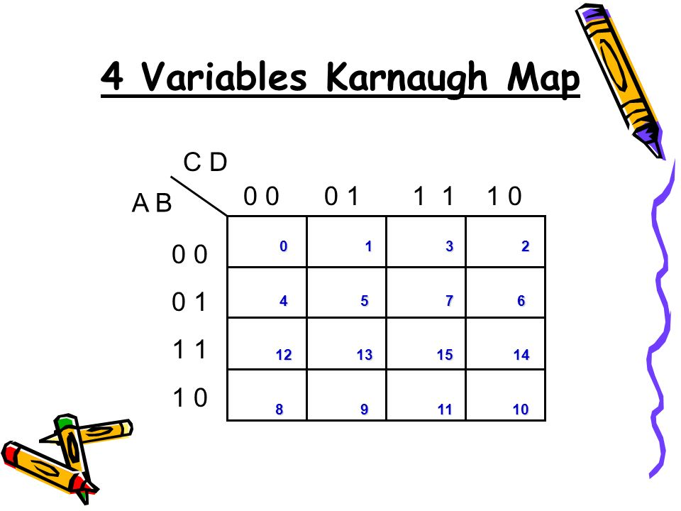 The k map ppt download for Table karnaugh 6 variables