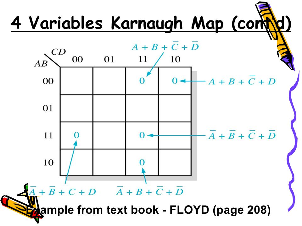 4 variable k map examples pdf
