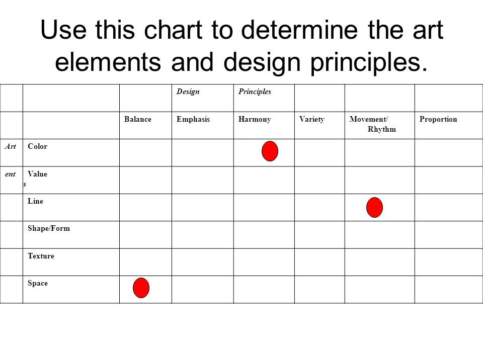 Elements And Principles Of Design Value : Art criticism objective you will define in