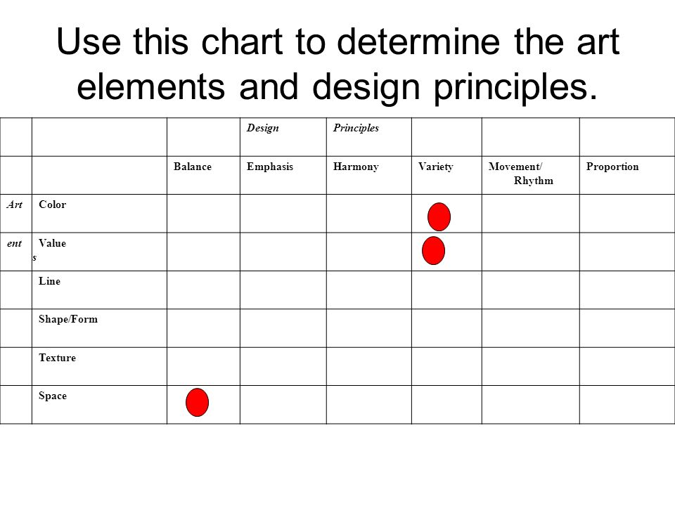 Elements And Principles Of Design Form : Art criticism objective you will define in