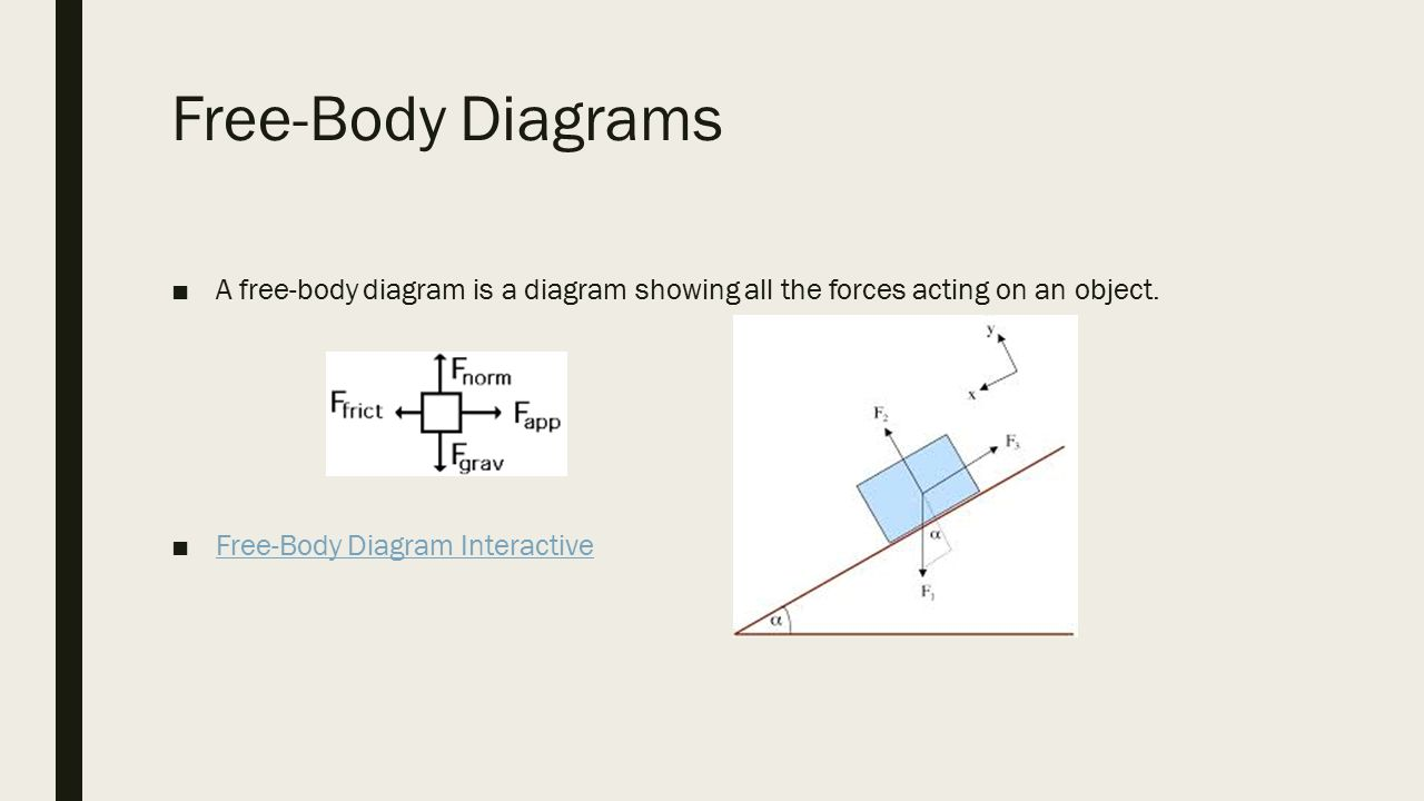 Chapter 5 force and acceleration ppt video online download 4 free body diagrams pooptronica