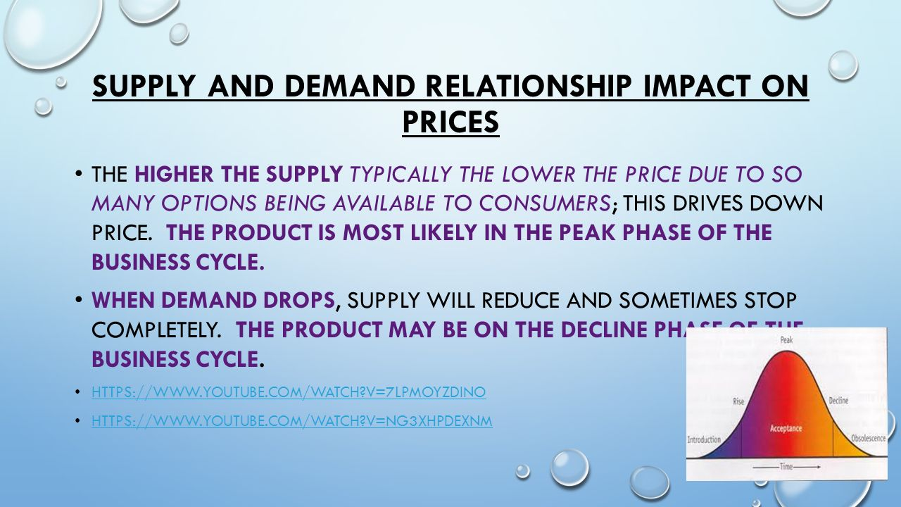 demand and supply relationship While the concept of demand-driven supply chains is relevant to all industries, the methods to get there can be quite different for different industries, with varying degrees of emphasis placed on demand-side and supply-side initiatives.