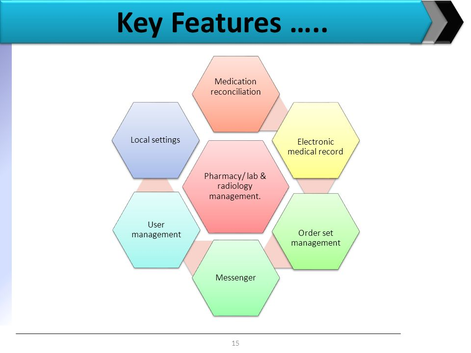 Dwise Healthcare Bangalore Ppt Video Online Download