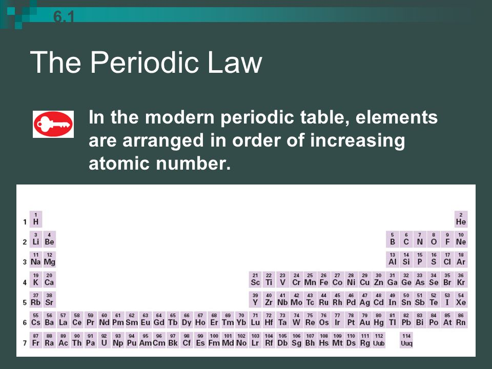 The periodic table chapter ppt video online download 61 the periodic law in the modern periodic table elements are arranged in order urtaz Images