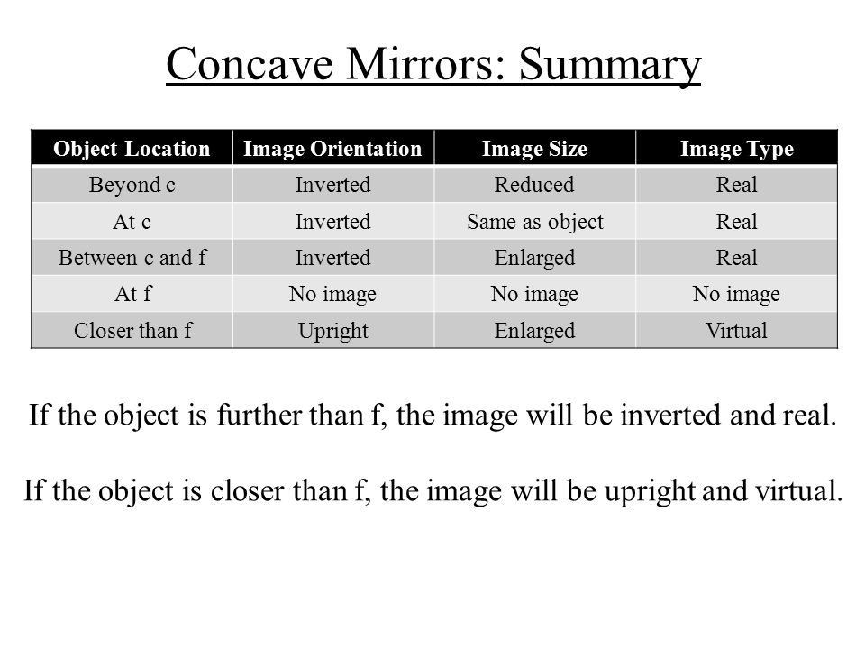 Reflection And Mirrors Ppt Download
