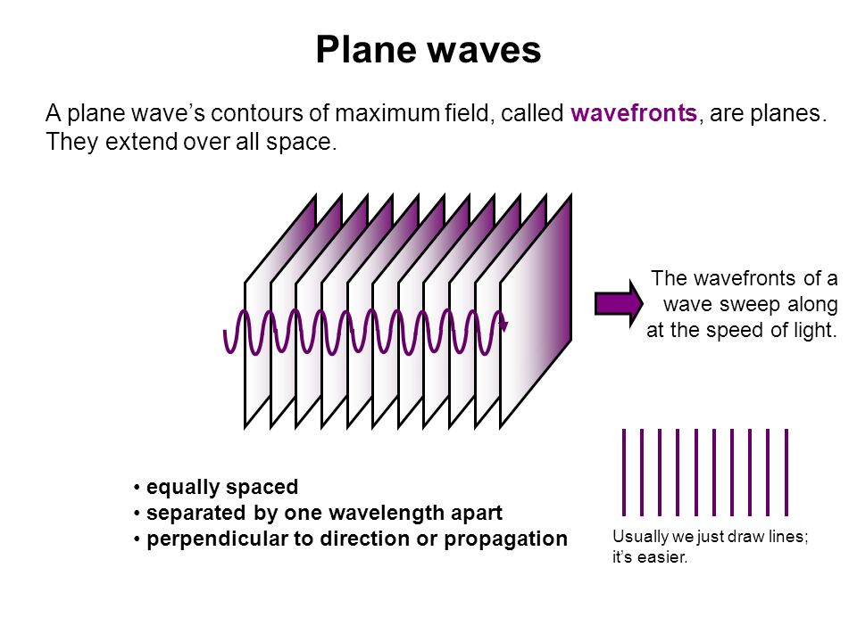 Plane waves A plane wave's contours of maximum field, called wavefronts, are planes. They extend over all space.