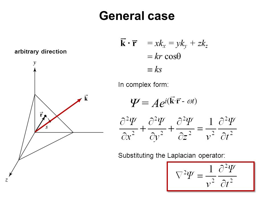 General case Y = Aei(k·r - wt) k · r = xkx = yky + zkz = kr cosq  ks