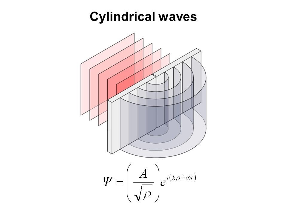 Cylindrical waves
