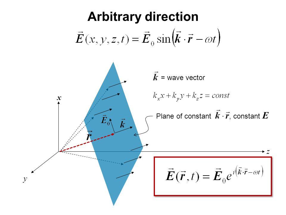 Arbitrary direction = wave vector x Plane of constant , constant E z y