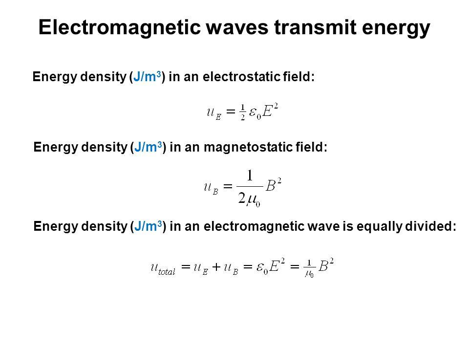 Electromagnetic waves transmit energy