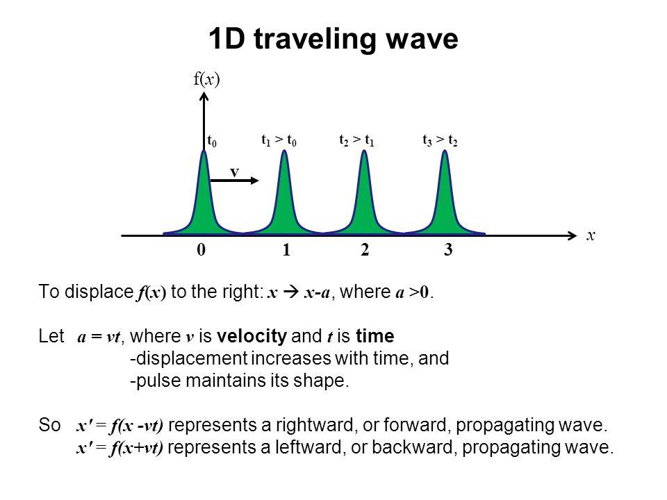 1D traveling wave f(x) v x 0 1 2 3