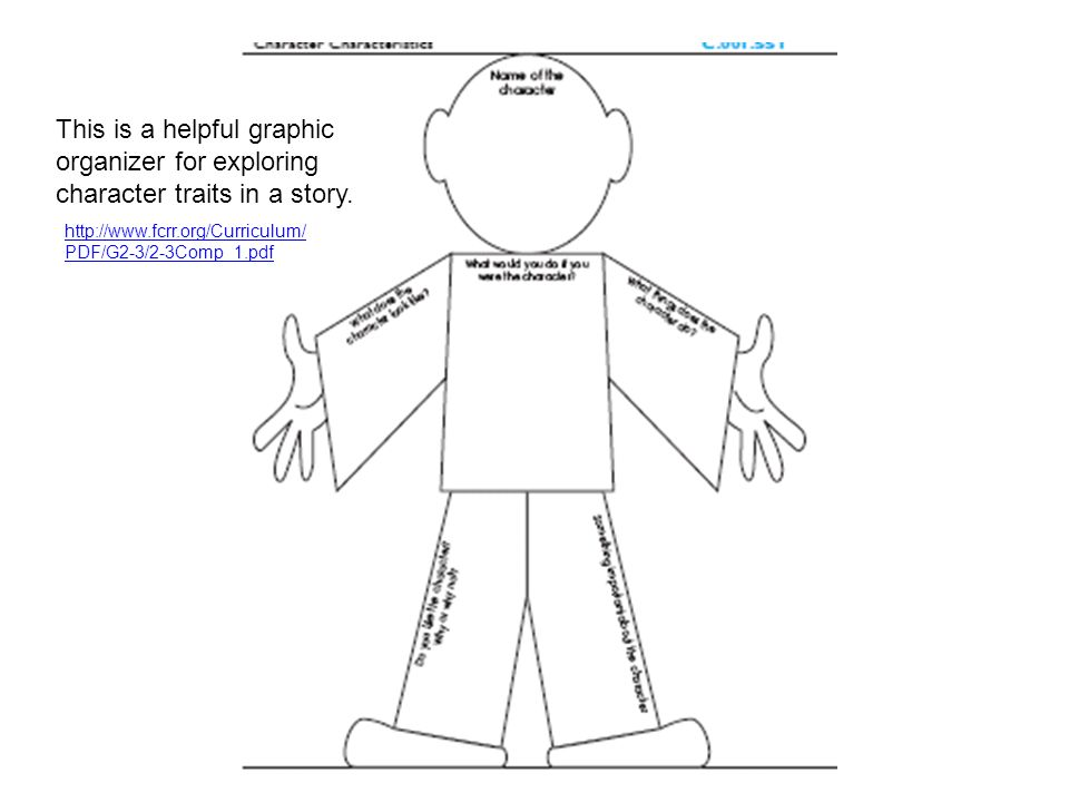 Character analysis graphic organizer pdf ccuart Gallery