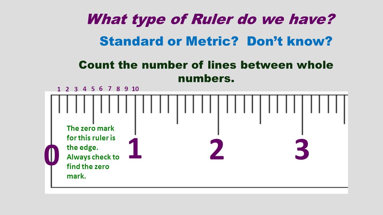 How To Read A Metric Ruler World Of Reference