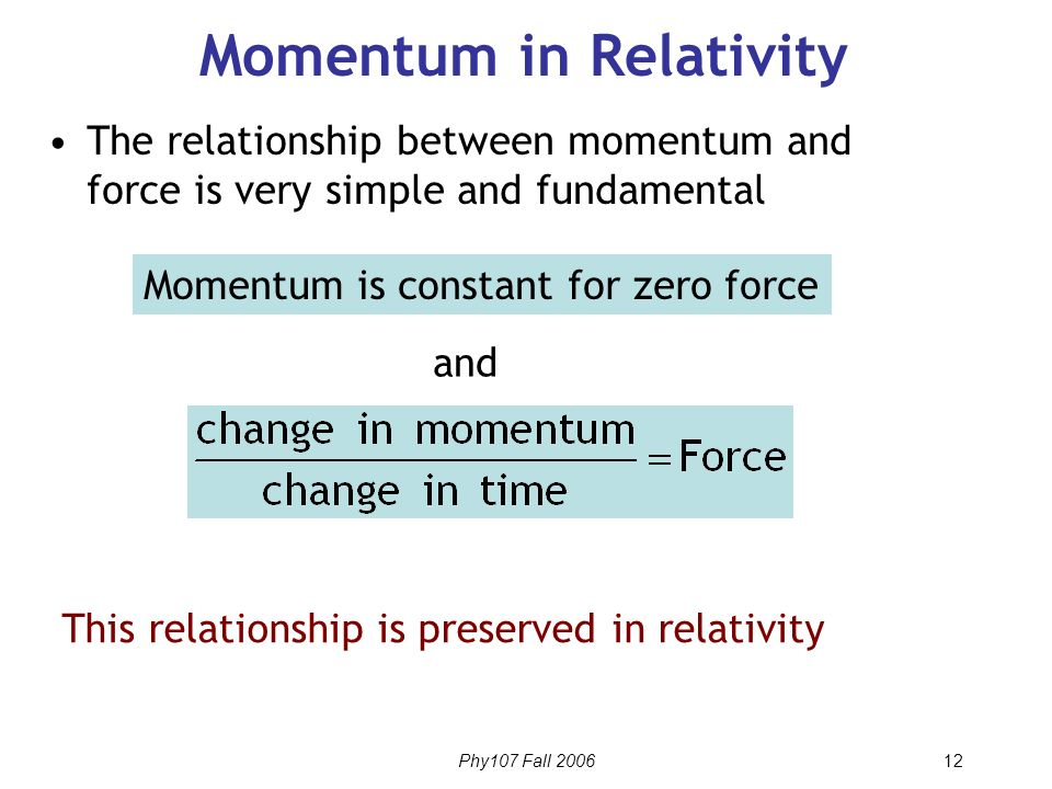 relationship between force mass and momentum of photon
