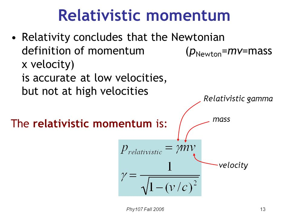 relativistic force and momentum relationship