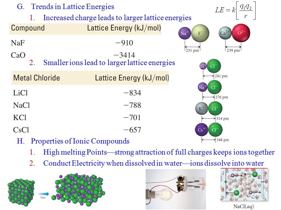 9433288 on Periodic Table With Electron Charges