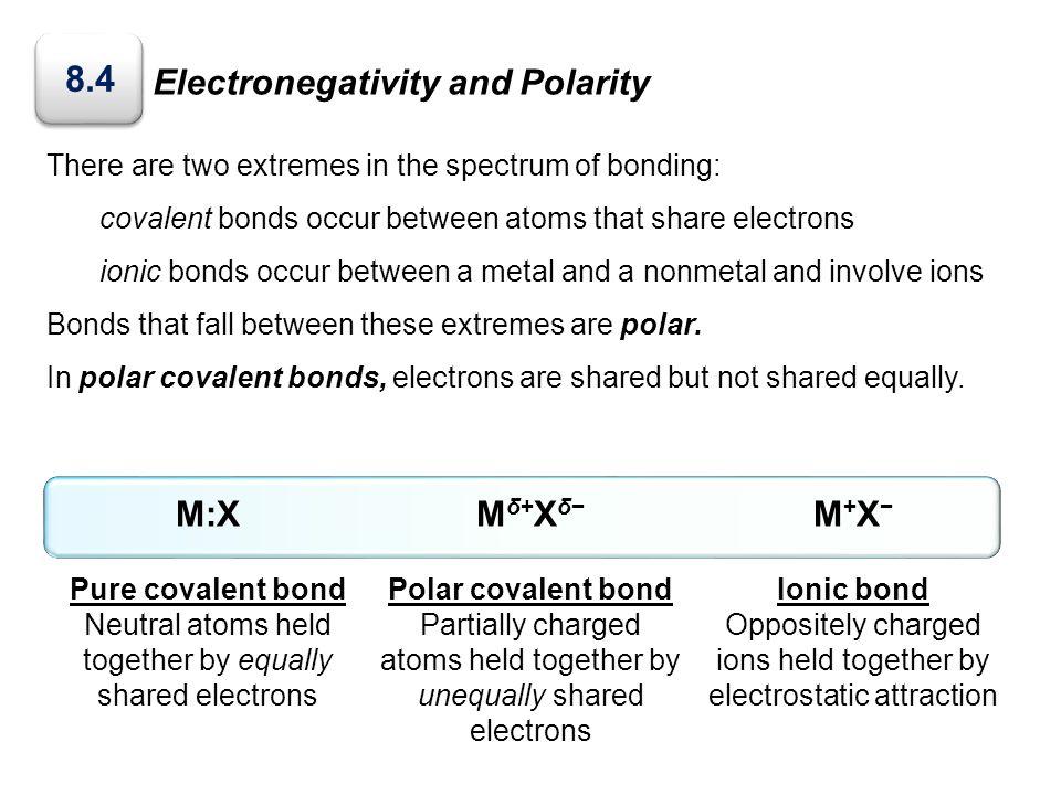 Chemical Bonding I: Basic Concepts - ppt download