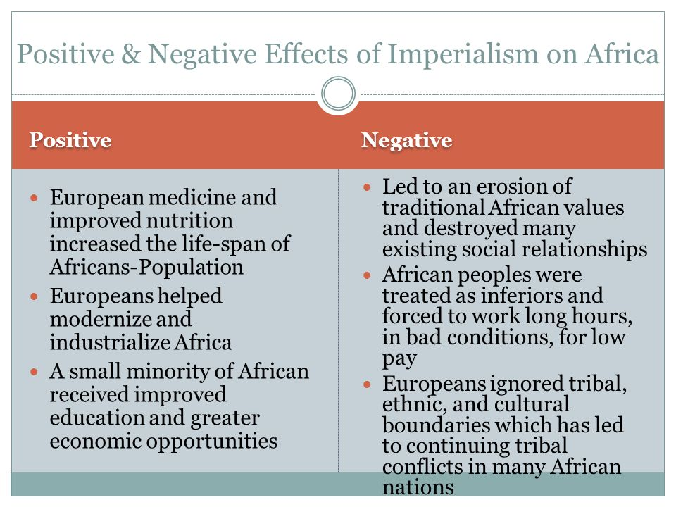 the effects of imperialism After studying the two cases of imperialism one of india, and one of several countries in africa, for my project i have decided to research the.