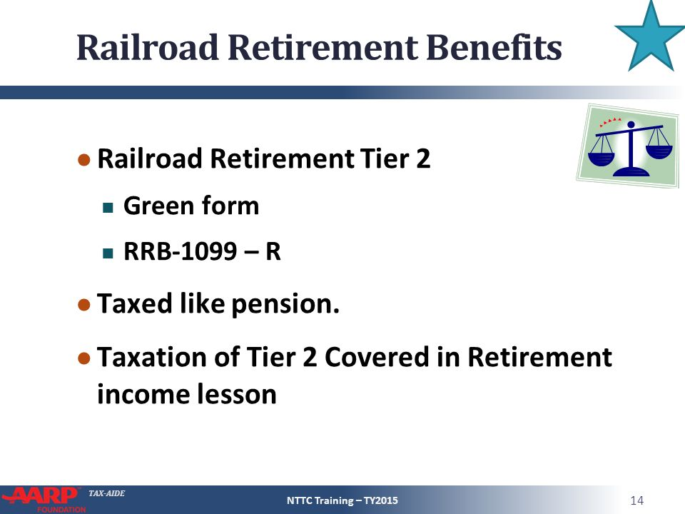 benefits of early retirement essays Retirement before such age incurs a penalty and deductions, while retirement after such age offers increased benefits according to the ssa, as of 2006, the normal or full retirement age is 65 years of age for those born in the year 1937 or earlier.