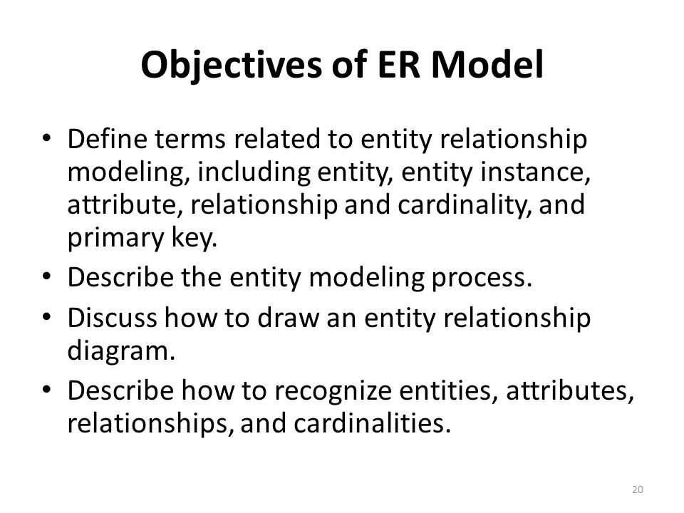 define entity relationship and attributes definition