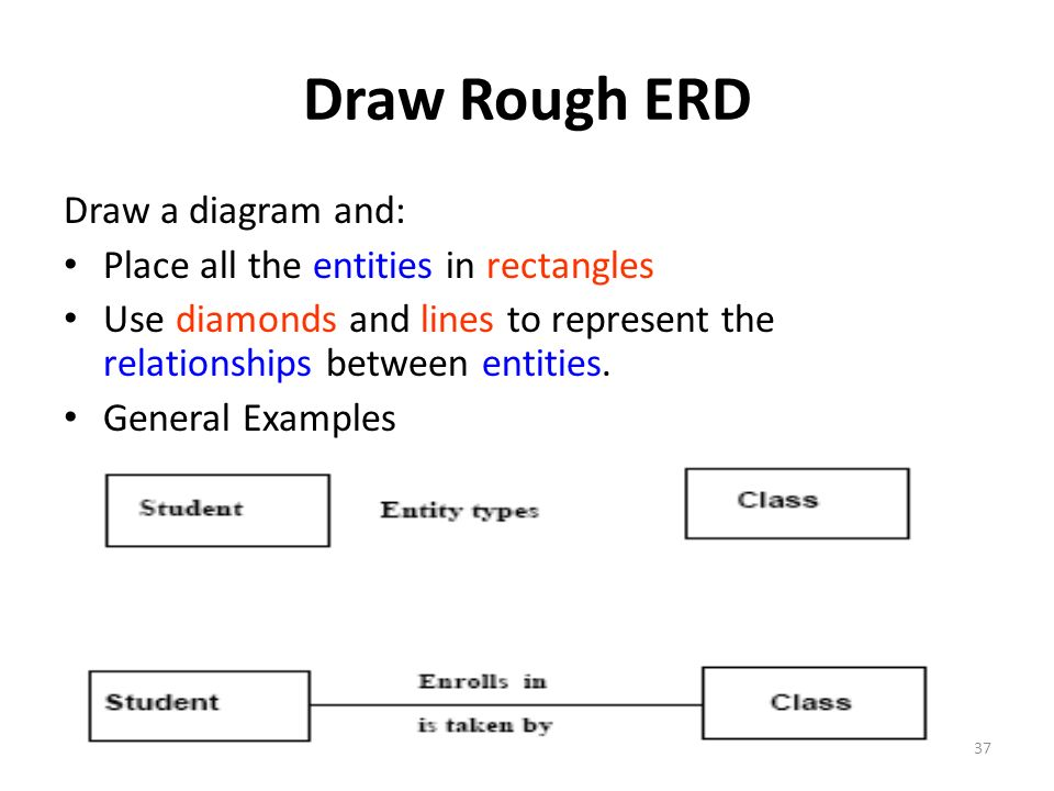 Dr chaitali basu mukherji ppt download 37 draw rough erd draw a diagram ccuart Gallery